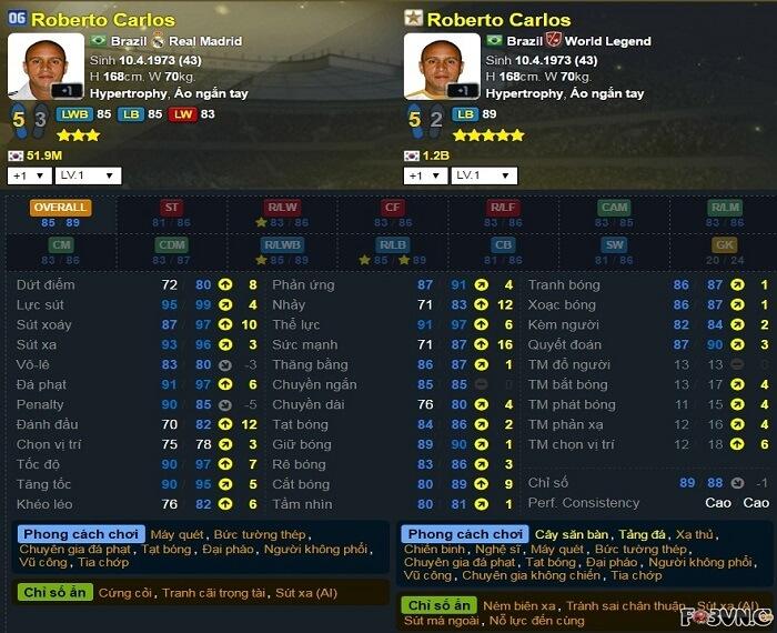 Người đàn ông viên đạn - Roberto Carlos nằm trong danh sách cầu thủ có tốc độ cao nhất FIFA online 3